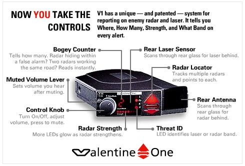 valentine one radar detector features